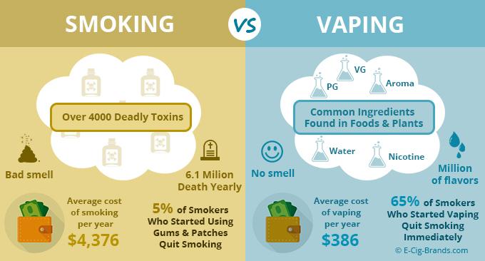 smoking vs vaping essay